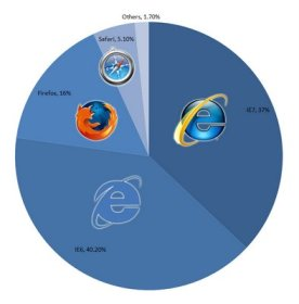 browser-market-share.jpg